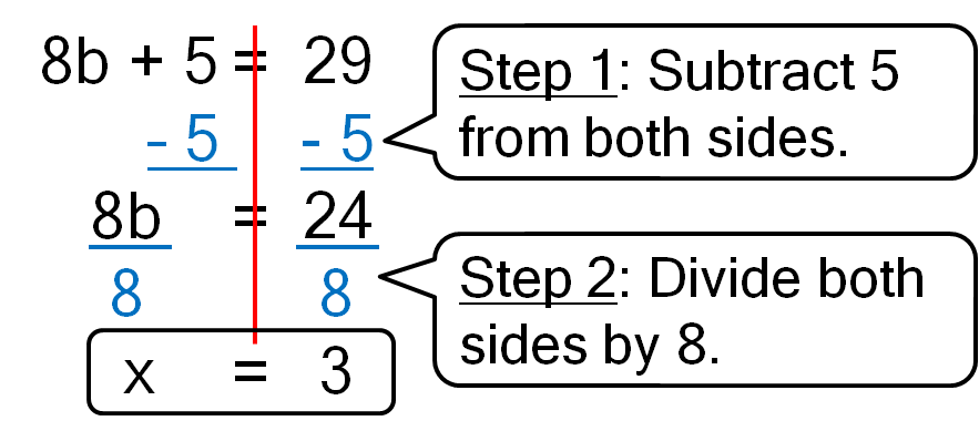 One Two Step Equations Welcome to Mrs Flannerys math class – Math Worksheets Two Step Equations